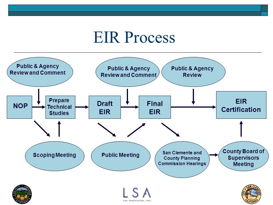 EIR Process EIR Certification Draft EIR Final EIR NOP