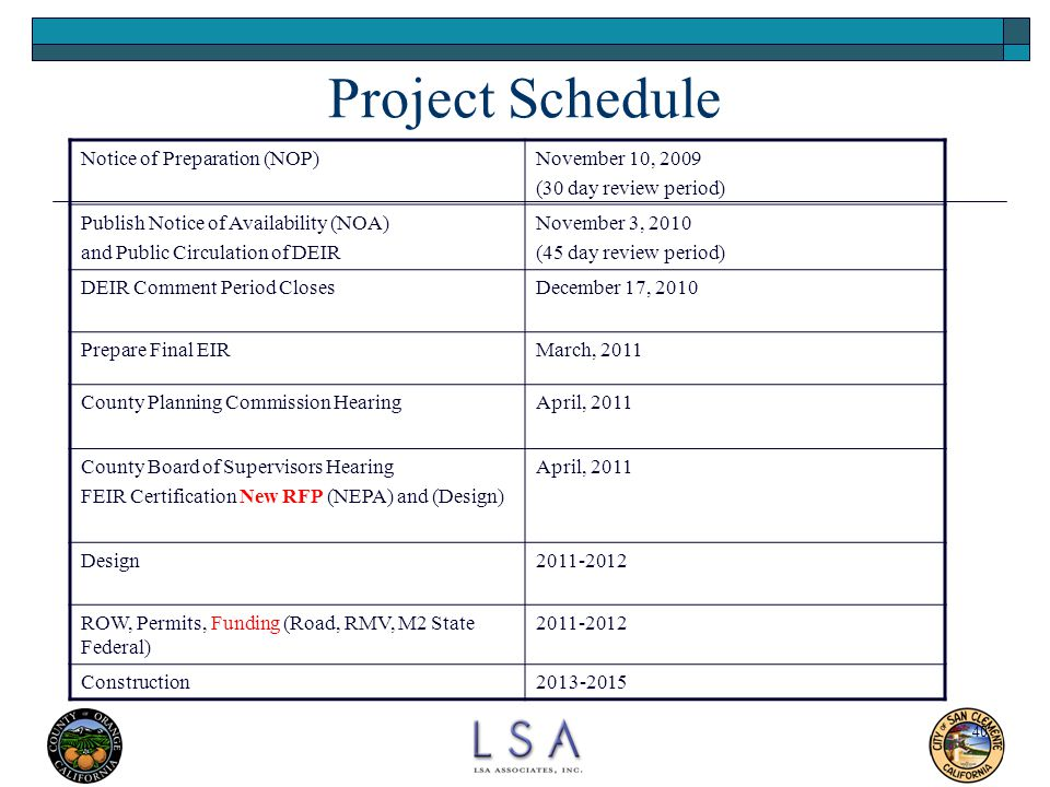 Project Schedule Notice of Preparation (NOP) November 10, 2009