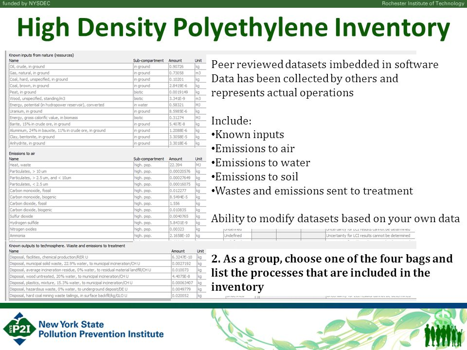 High Density Polyethylene Inventory