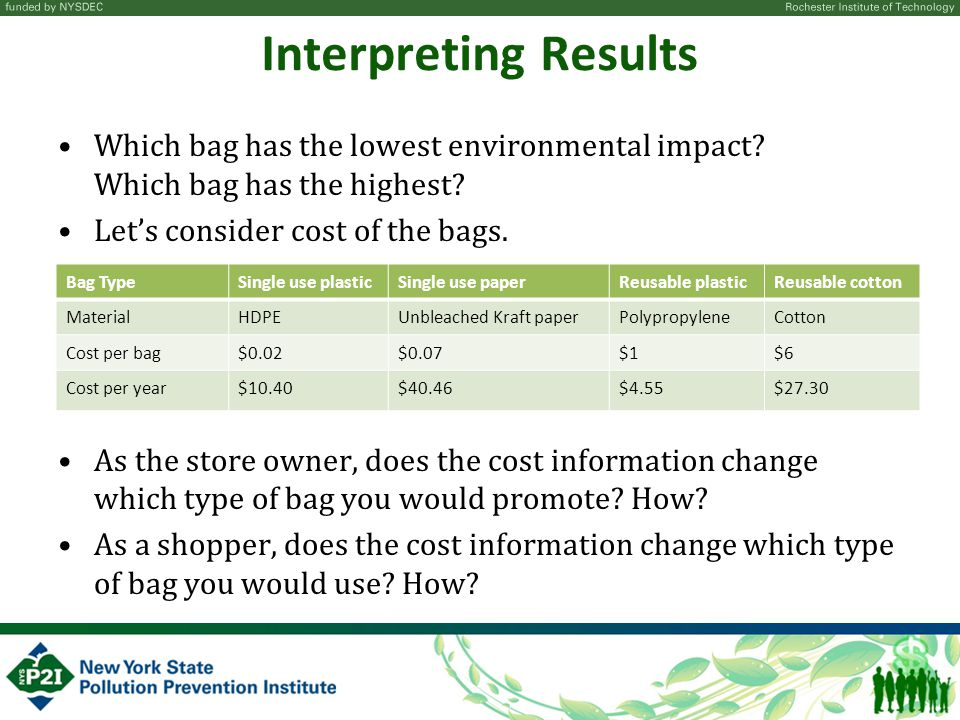Interpreting Results Which bag has the lowest environmental impact Which bag has the highest Let's consider cost of the bags.