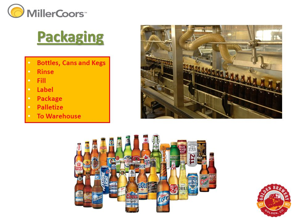 Packaging Bottles, Cans and Kegs Rinse Fill Label Package Palletize