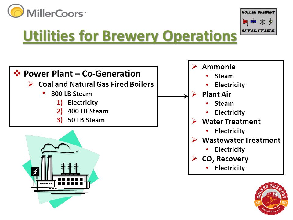 Utilities for Brewery Operations