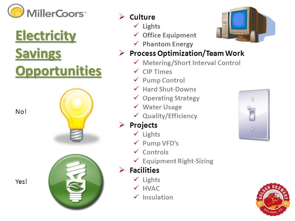 Electricity Savings Opportunities