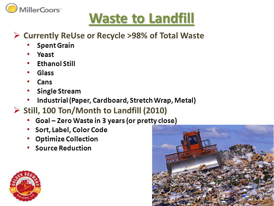 Waste to Landfill Currently ReUse or Recycle >98% of Total Waste