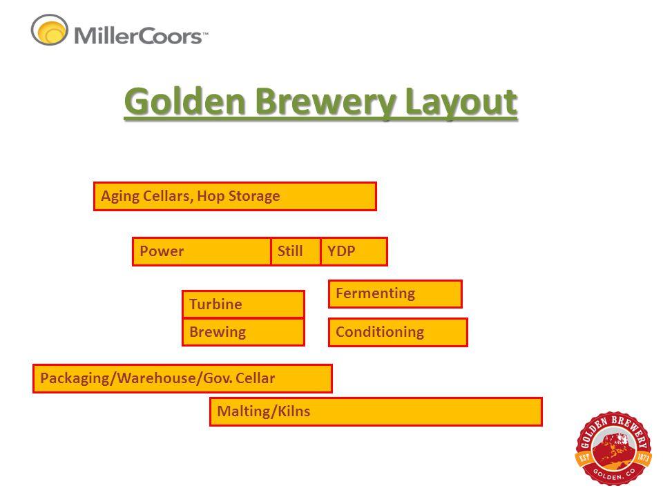 Golden Brewery Layout Aging Cellars, Hop Storage Power YDP Still