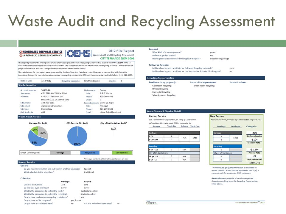 Waste Audit and Recycling Assessment