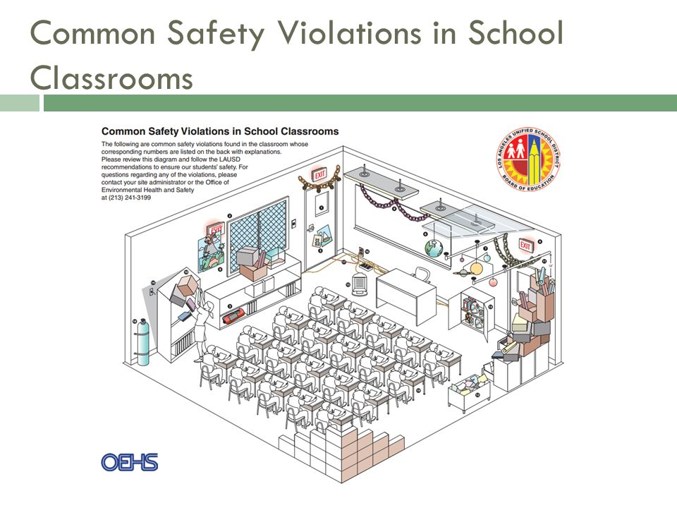 Common Safety Violations in School Classrooms