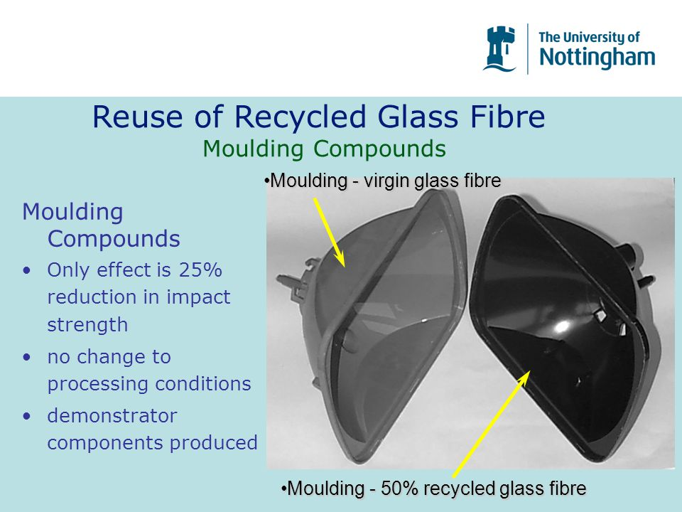 Reuse of Recycled Glass Fibre Moulding Compounds