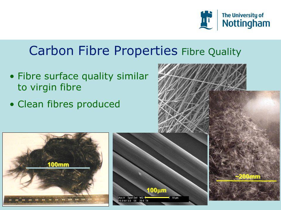 Carbon Fibre Properties Fibre Quality