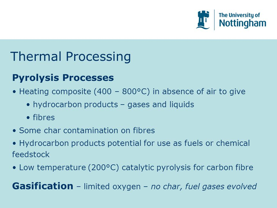 Thermal Processing Pyrolysis Processes