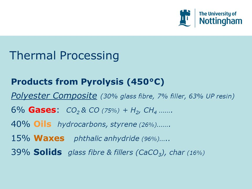 Thermal Processing Products from Pyrolysis (450°C)