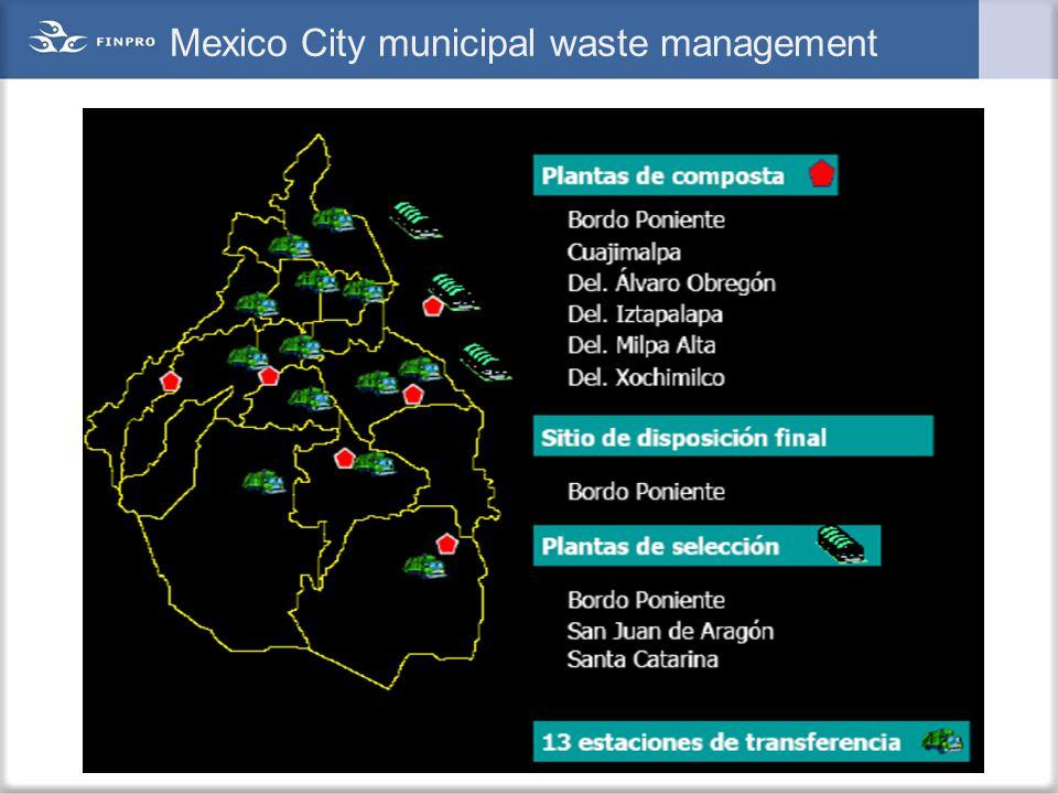 Mexico City municipal waste management