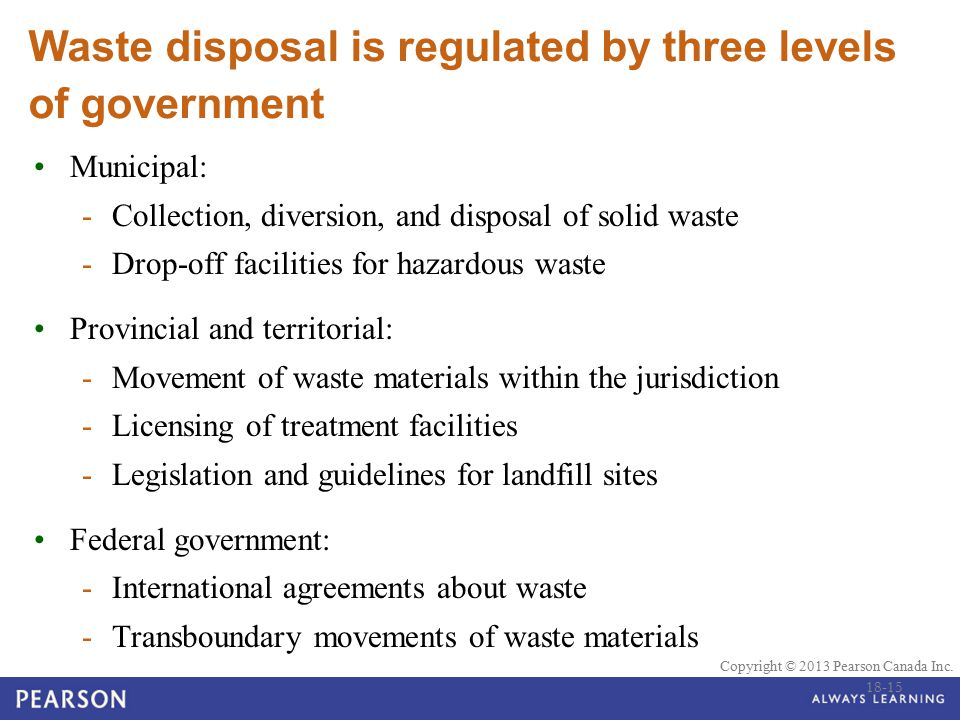 Waste disposal is regulated by three levels of government
