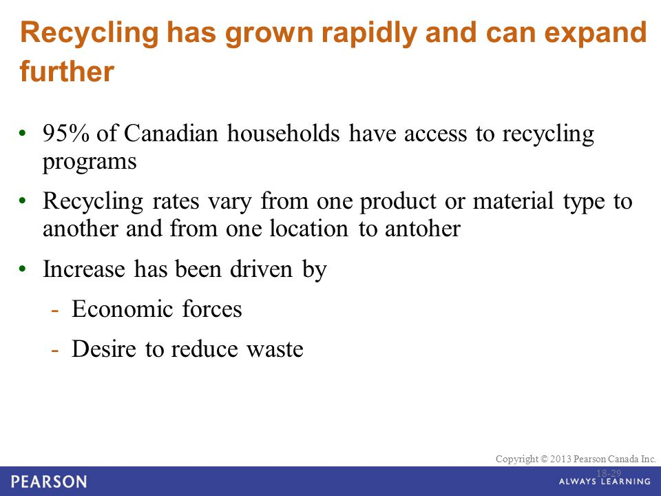 Recycling has grown rapidly and can expand further