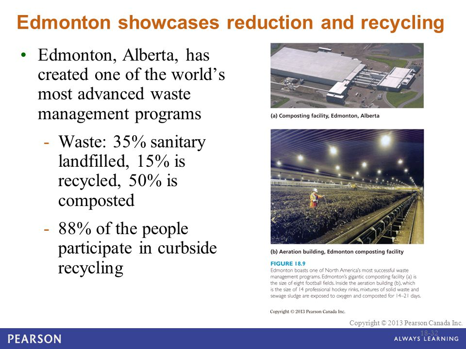 Edmonton showcases reduction and recycling