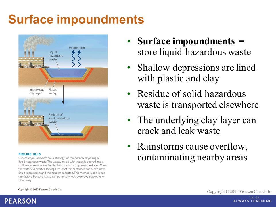 Surface impoundments Surface impoundments = store liquid hazardous waste. Shallow depressions are lined with plastic and clay.