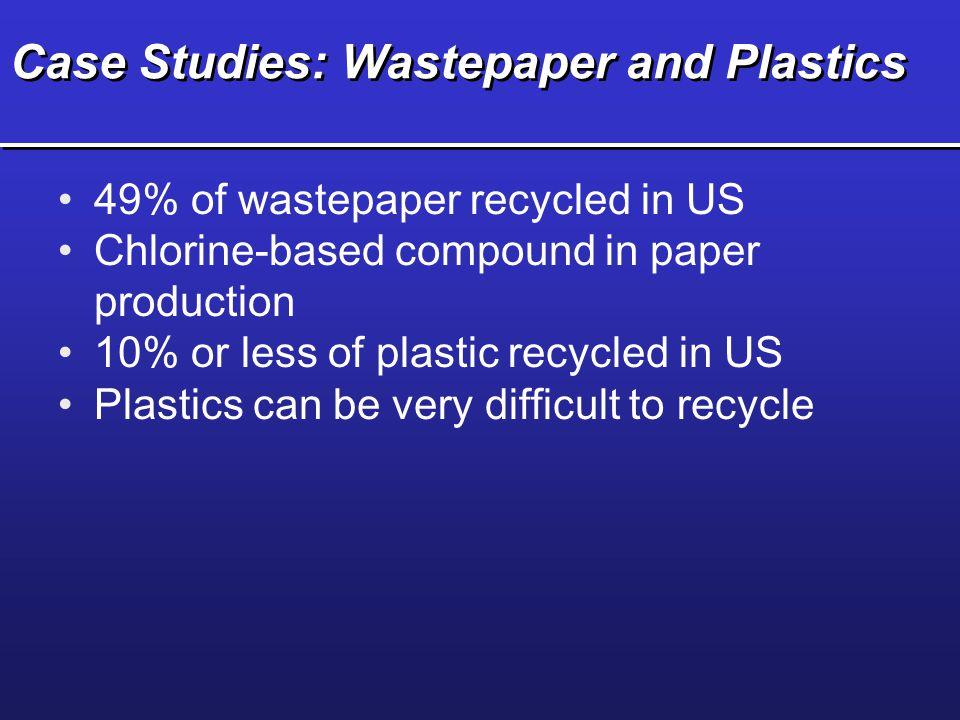 Case Studies: Wastepaper and Plastics