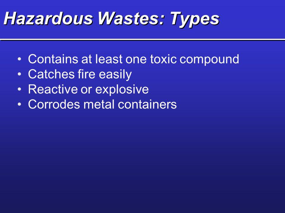Hazardous Wastes: Types
