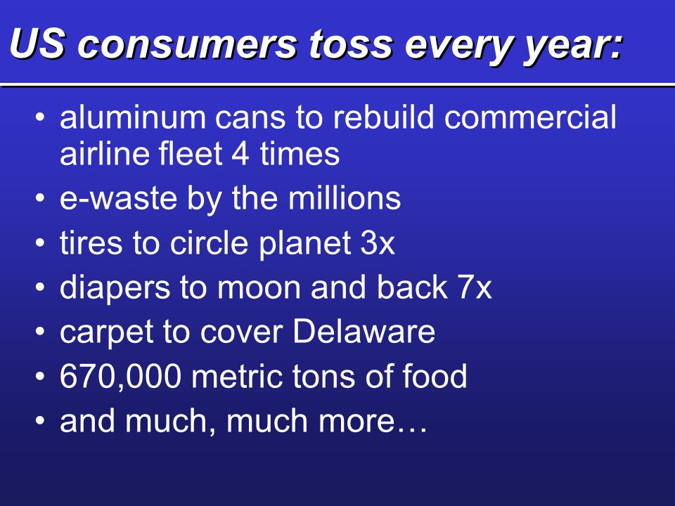 US consumers toss every year: