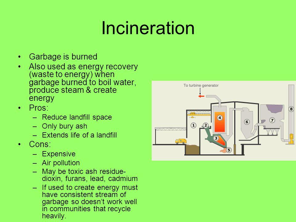 Incineration Garbage is burned