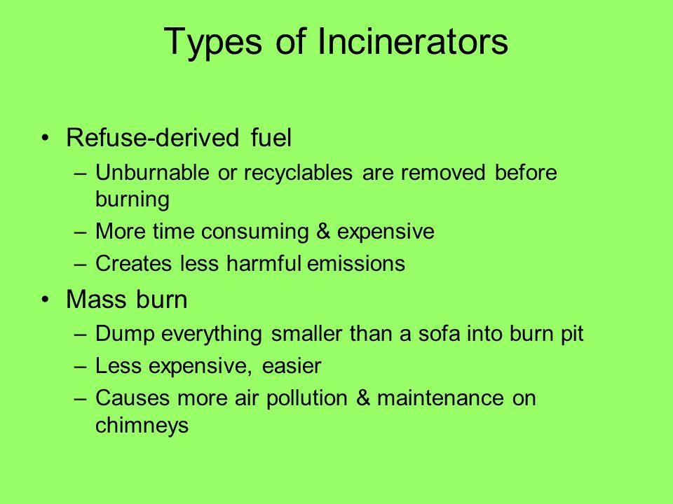 Types of Incinerators Refuse-derived fuel Mass burn