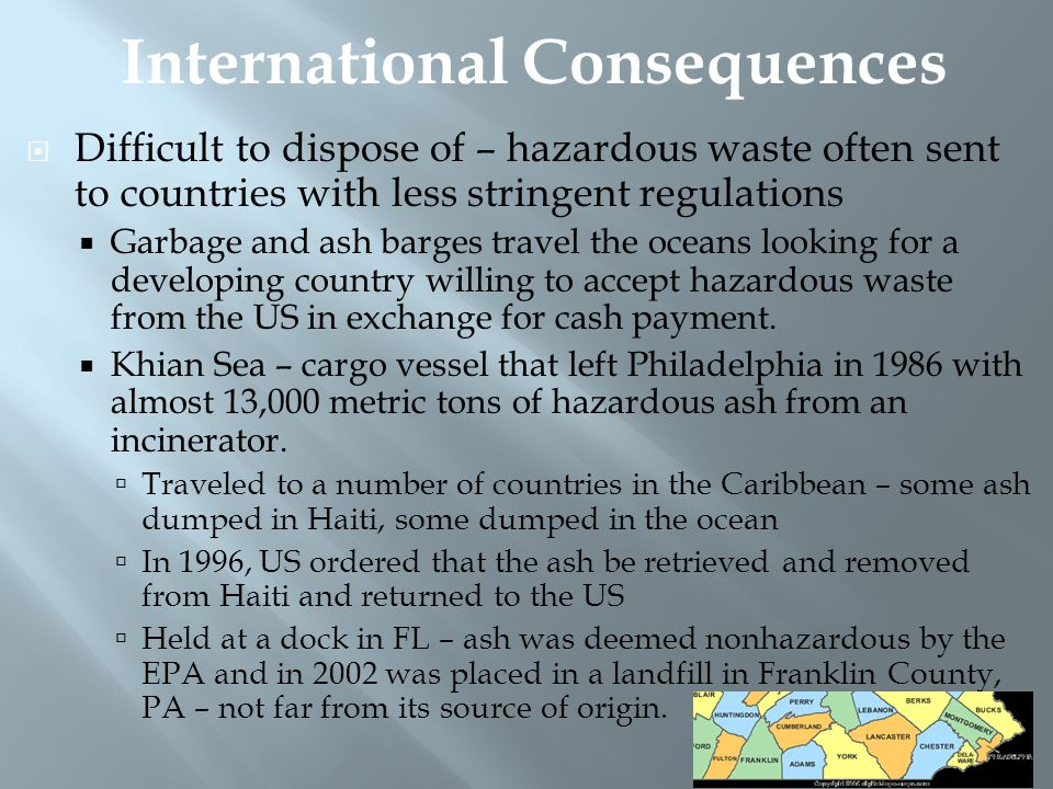 International Consequences