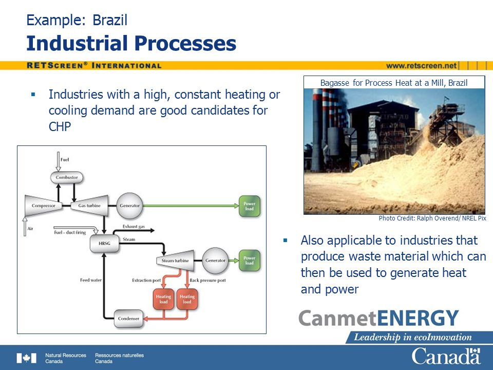 Example: Brazil Industrial Processes