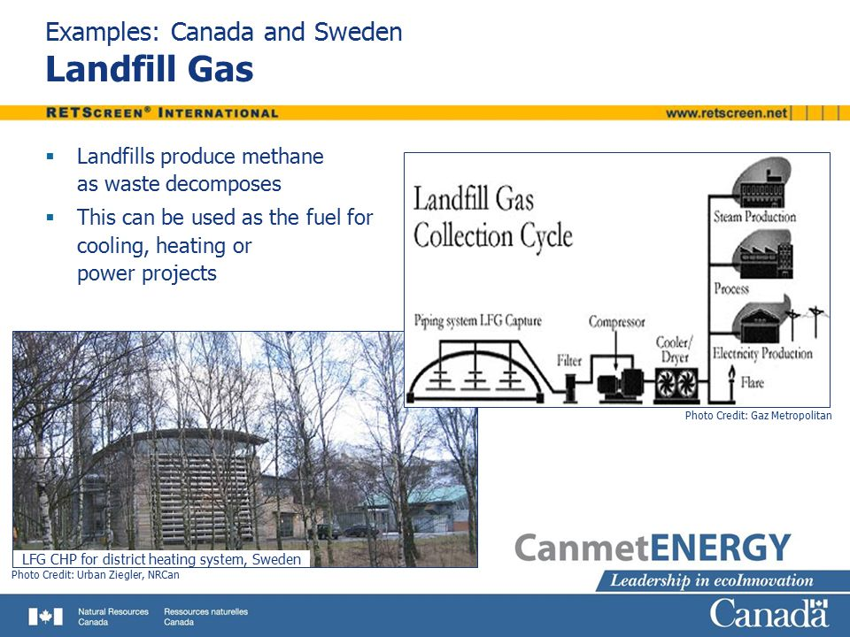 Examples: Canada and Sweden Landfill Gas