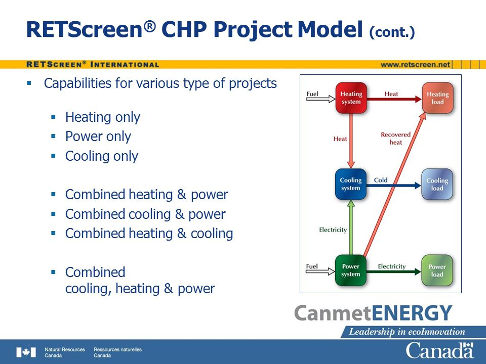 RETScreen® CHP Project Model (cont.)