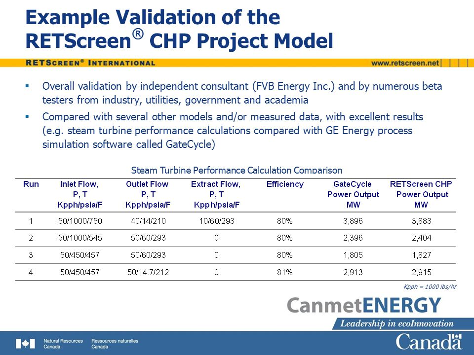 Example Validation of the RETScreen® CHP Project Model