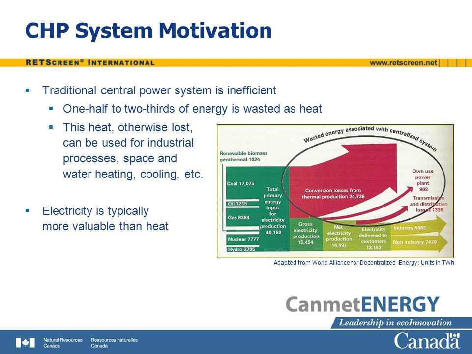 CHP System Motivation Traditional central power system is inefficient