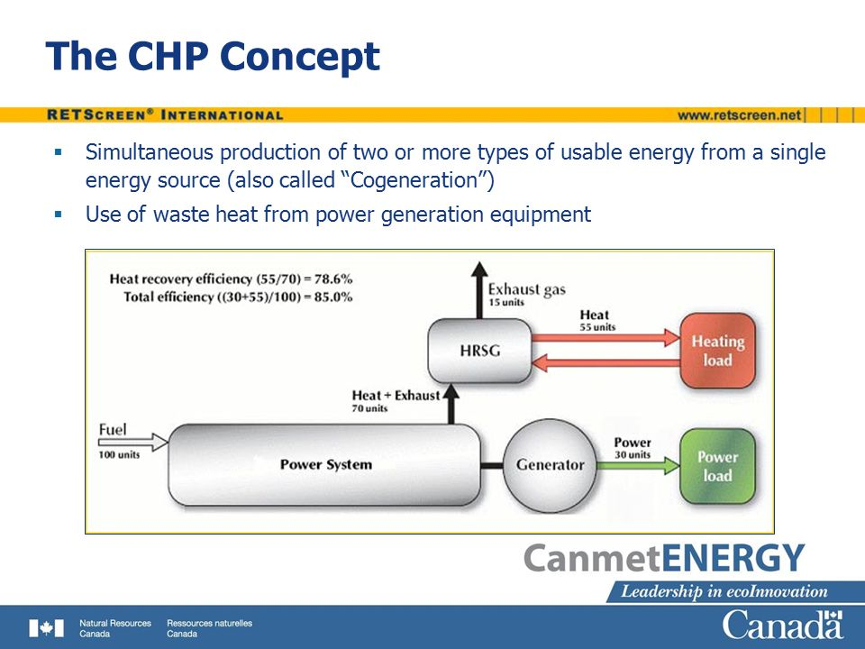 The CHP Concept Simultaneous production of two or more types of usable energy from a single energy source (also called Cogeneration )