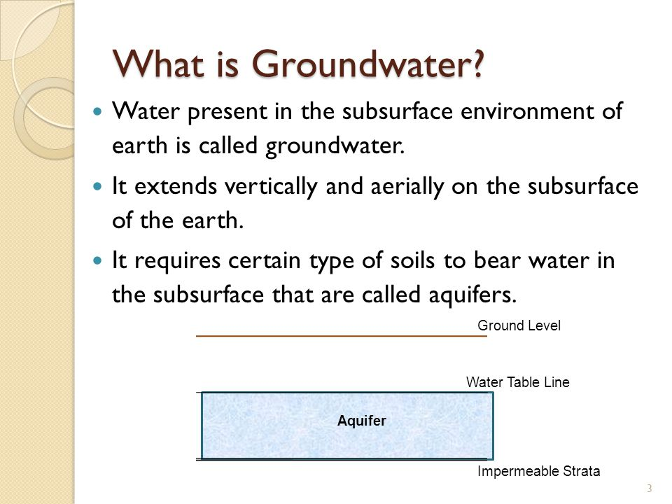 What is Groundwater Water present in the subsurface environment of earth is called groundwater.