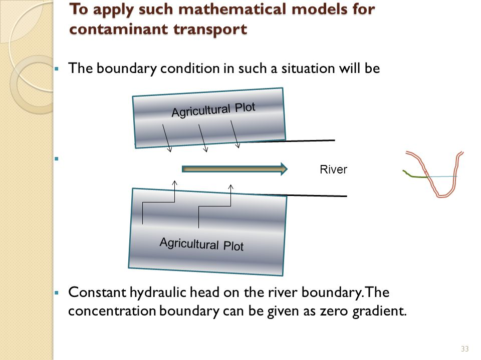 To apply such mathematical models for contaminant transport