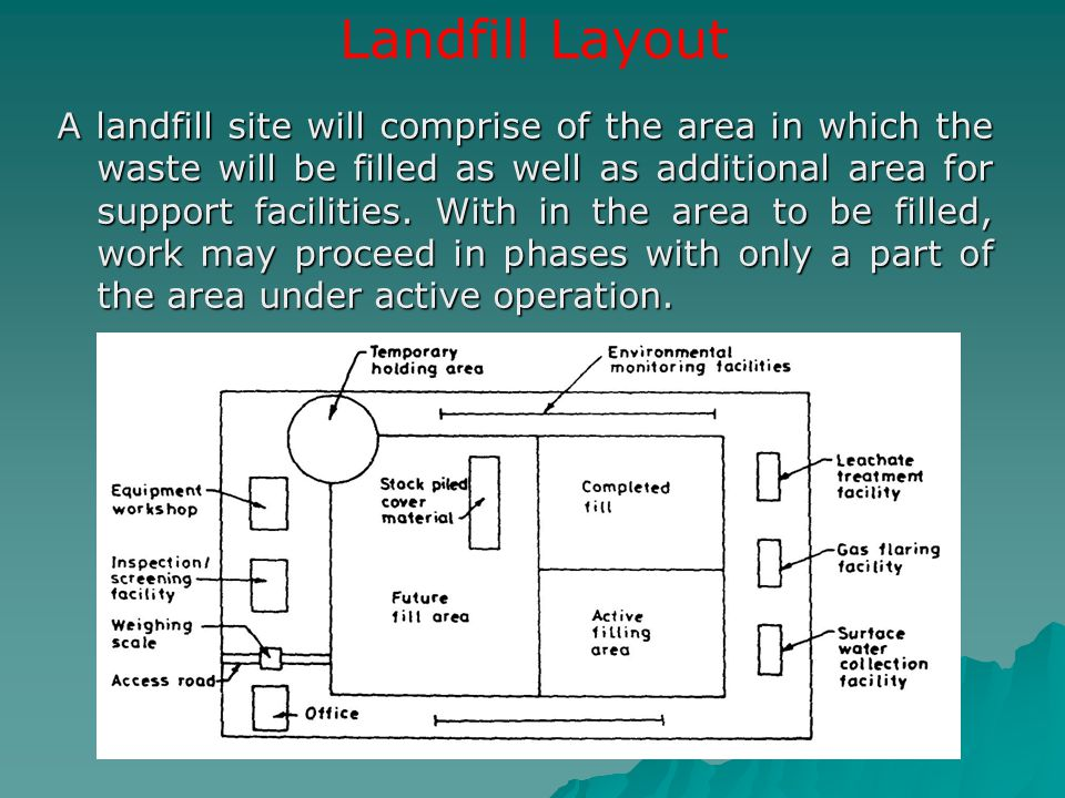 Landfill Layout