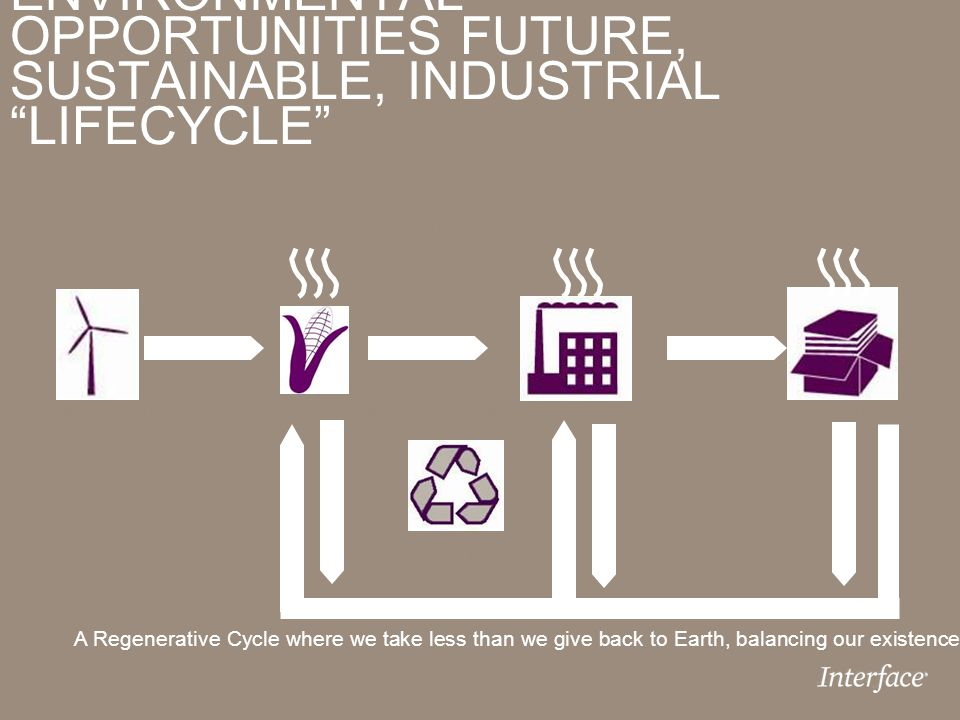 Recycling/Composting/