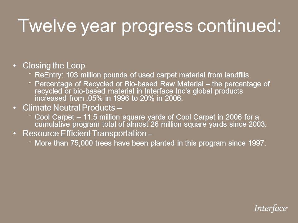 Twelve year progress continued: