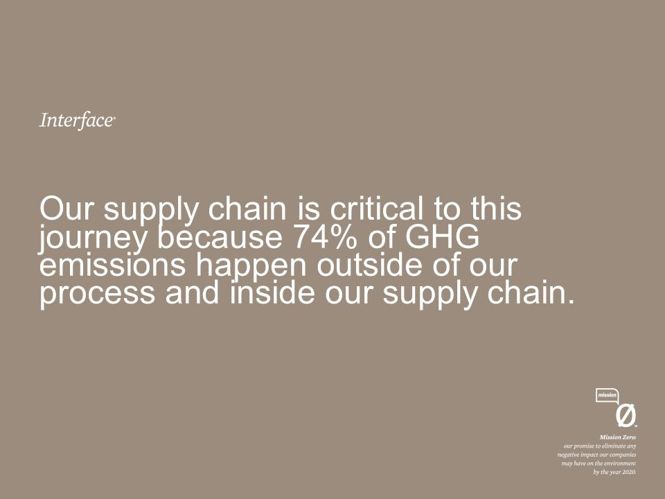 Our supply chain is critical to this journey because 74% of GHG emissions happen outside of our process and inside our supply chain.