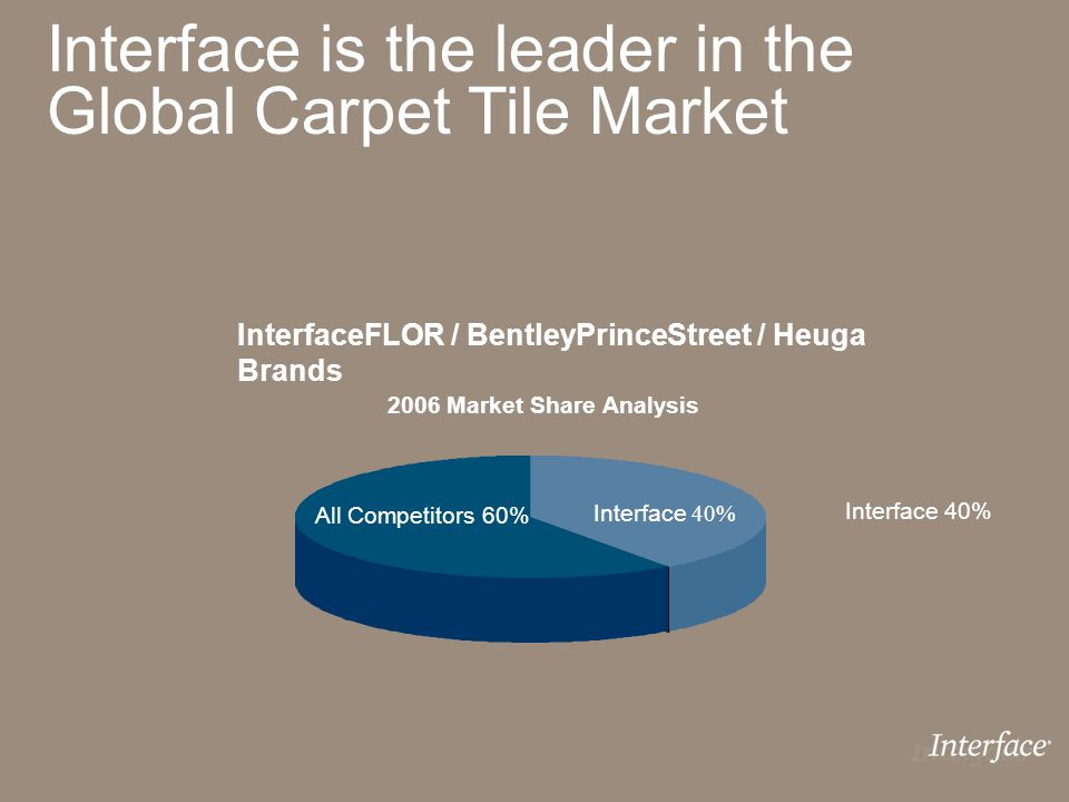 Interface is the leader in the Global Carpet Tile Market
