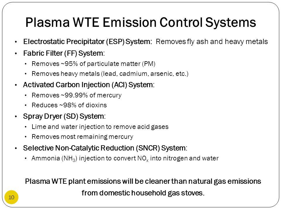 Plasma WTE Emission Control Systems