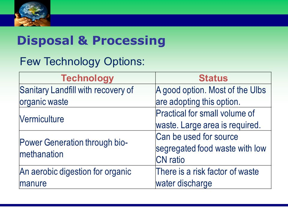 Disposal & Processing Few Technology Options: Technology Status
