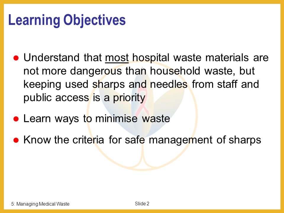 Learning Objectives 2.