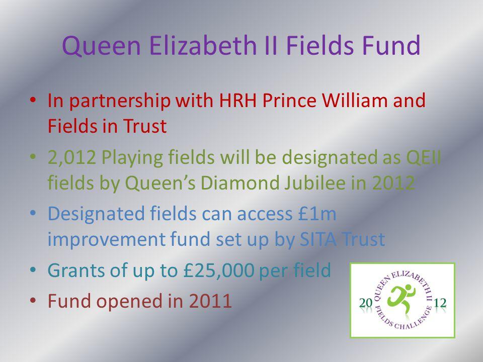 Queen Elizabeth II Fields Fund