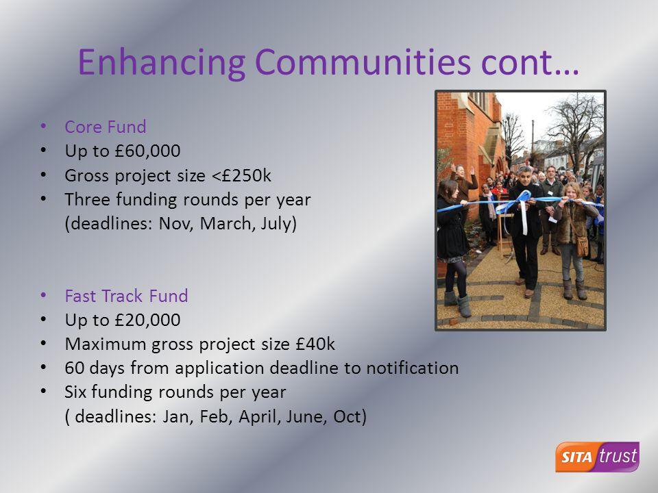 Enhancing Communities cont…