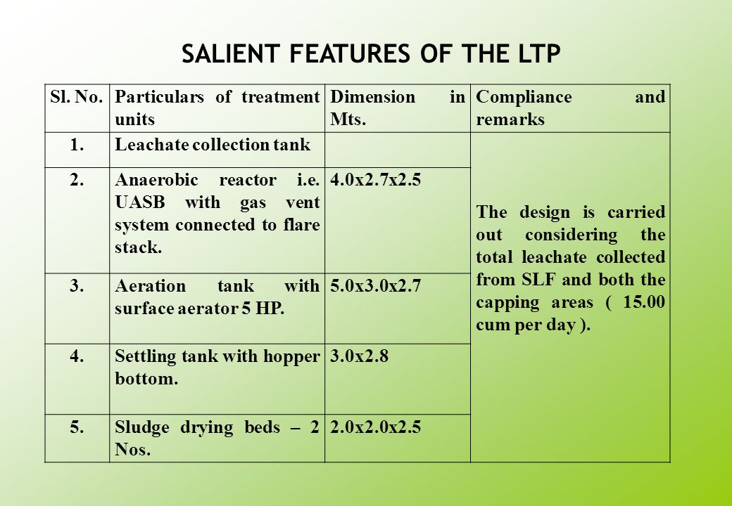 SALIENT FEATURES OF THE LTP