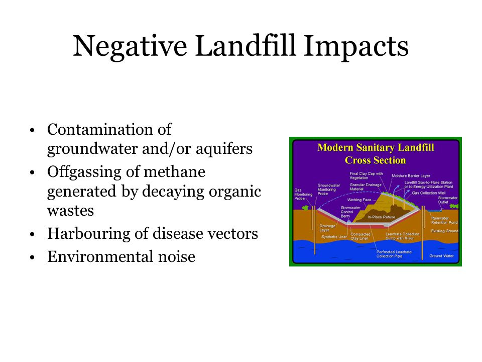 Negative Landfill Impacts