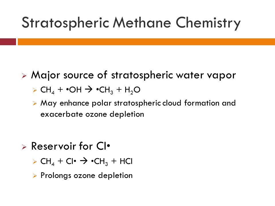 Stratospheric Methane Chemistry