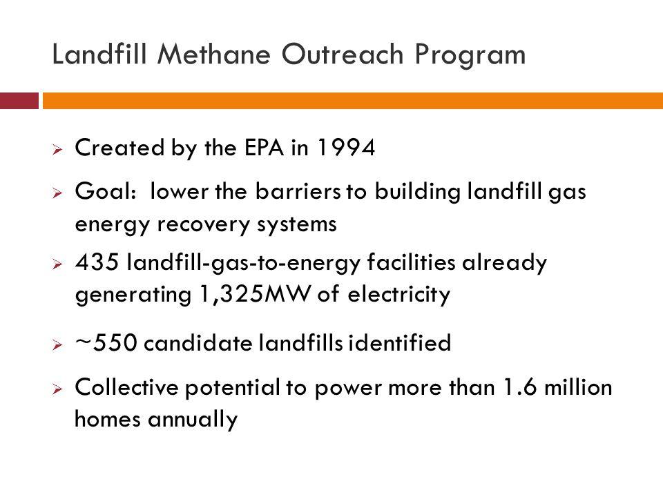 Landfill Methane Outreach Program