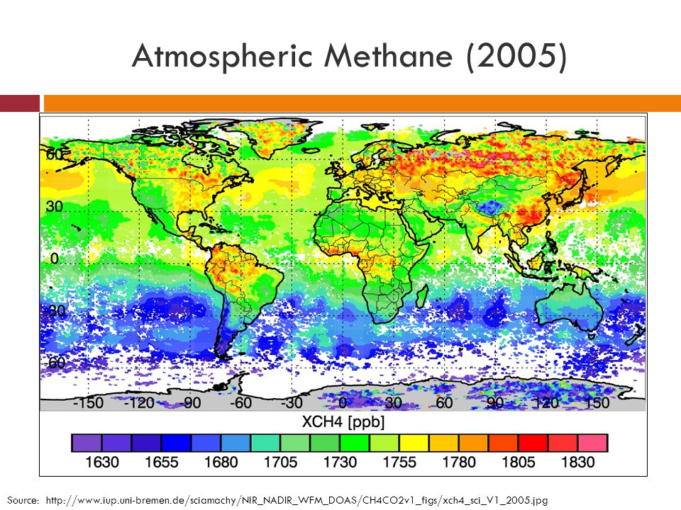 Atmospheric Methane (2005)