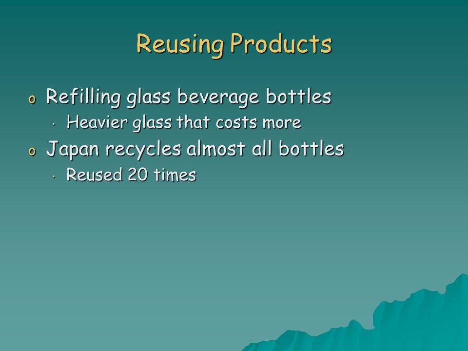Reusing Products Refilling glass beverage bottles